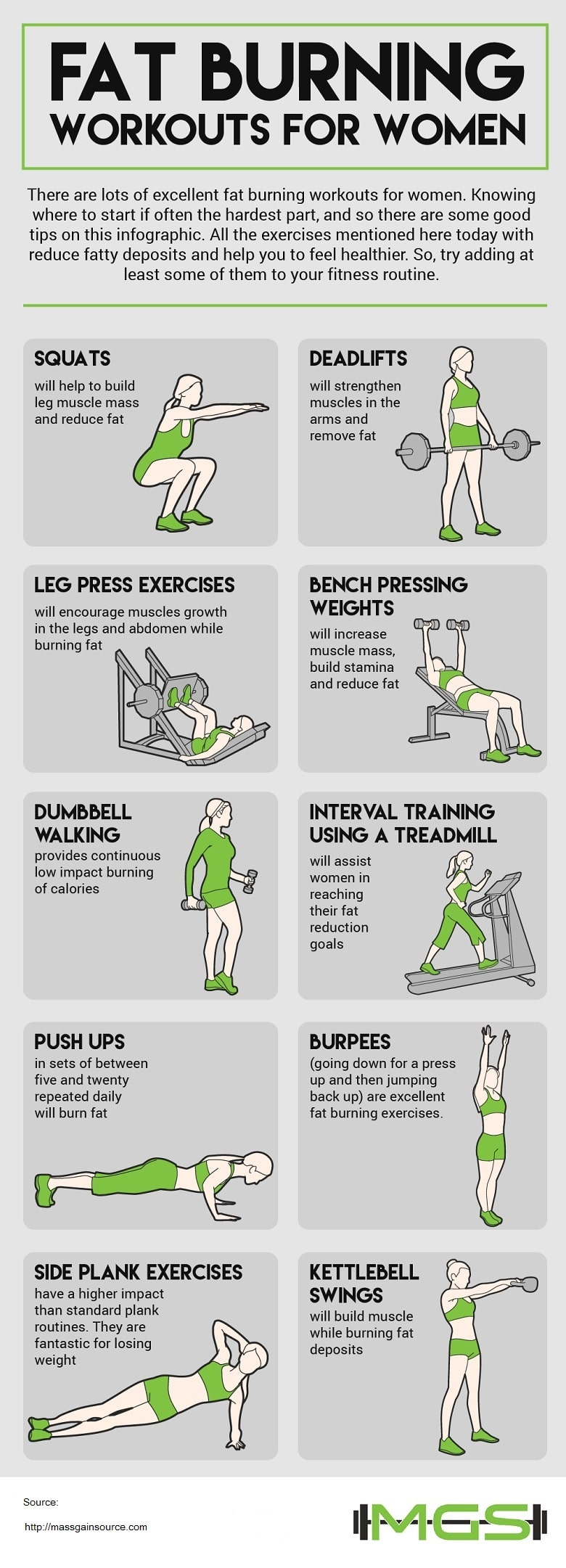 Fat burning workouts for women - infographic